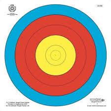 Blason FITA pour arc à poulies tir à 50m